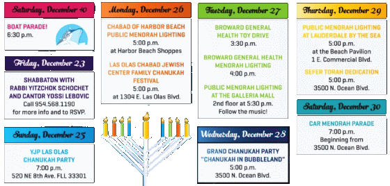 Chanukah Menorah Lightings
